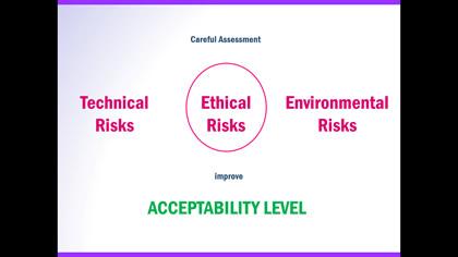 Extras din prezentarea mea de la Bucharest Conference in Applied Ethics 2011, 4th ed., sectiunea despre cadrul de evaluare a riscurilor de natura etica